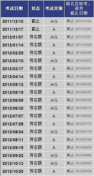 2012西安外国语大学雅思考试时间安排表 - 雅