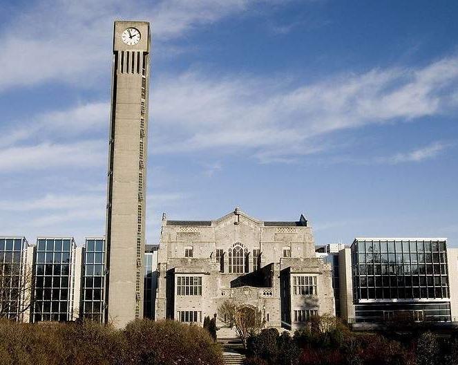英属哥伦比亚大学的排名