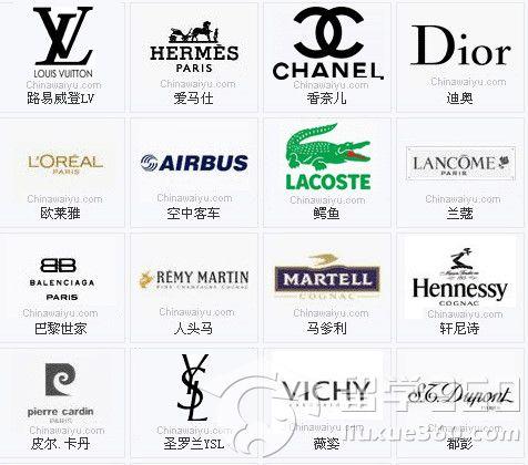 奢饰品牌子标志-欧洲十大奢侈品牌介绍
