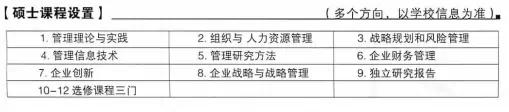 qile518国立发展行政学院——中文授课硕士课程