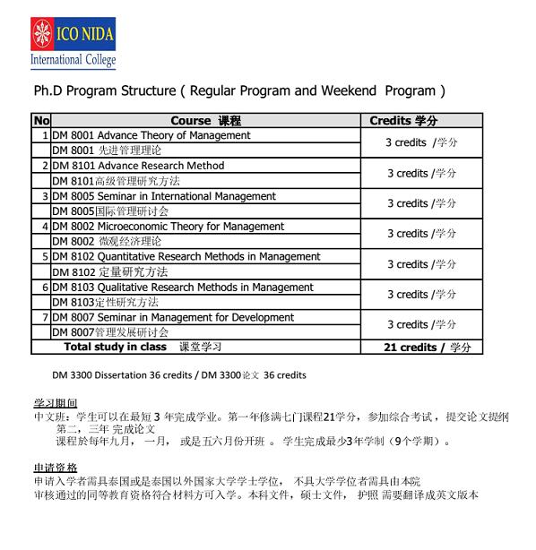 泰国国立发展管理学院博士(中文授课)课程介绍