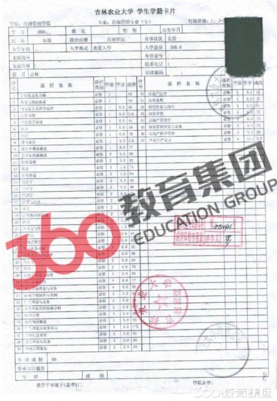 【泰国留学录取榜--第326例】为什么选择去泰国专升本?