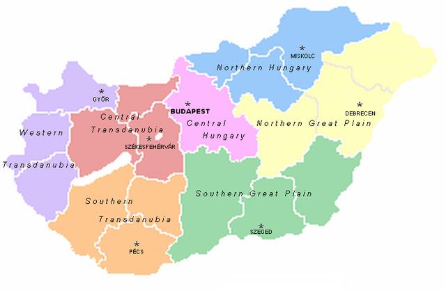 匈牙利行政区划