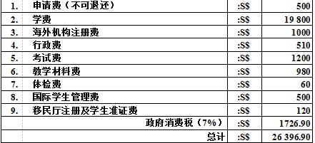 2017博伟工商管理学院MBA工商管理硕士专业介绍