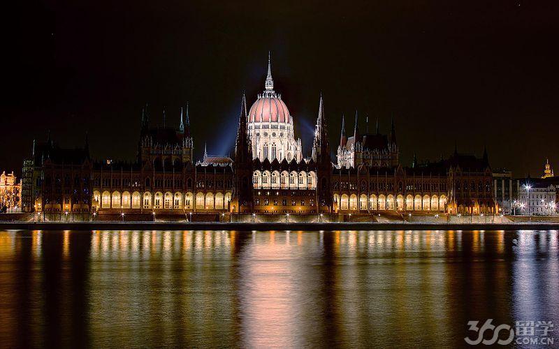 匈牙利留学需带的行李