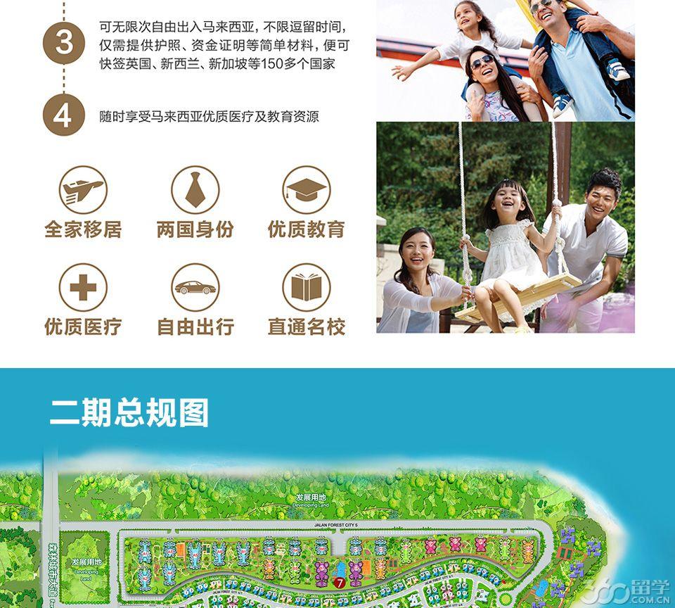 留学360携手碧桂园免费办理留学,购房再送第二家园