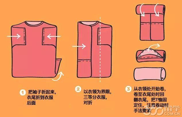 韩国留学,出国前教你如何打包行李!