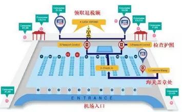【qile518旅游】qile518购物退税指南