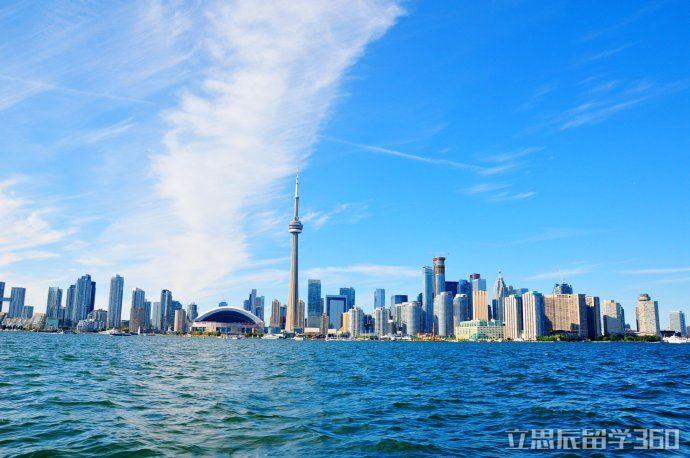 加拿大研究型与专业型硕士区别